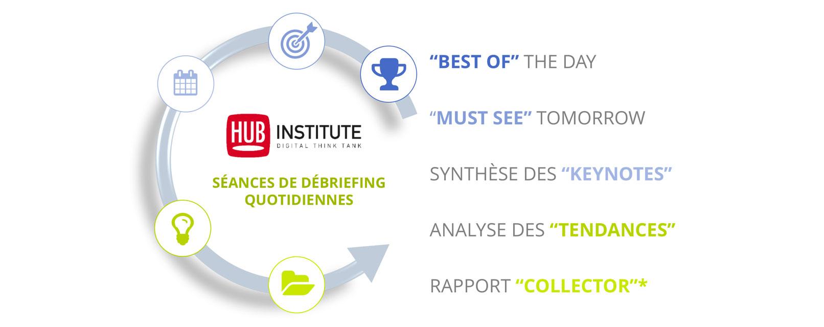 Hub-Institute-3