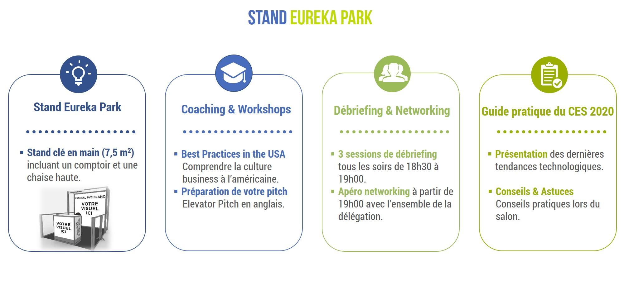 Stand Eureka Park